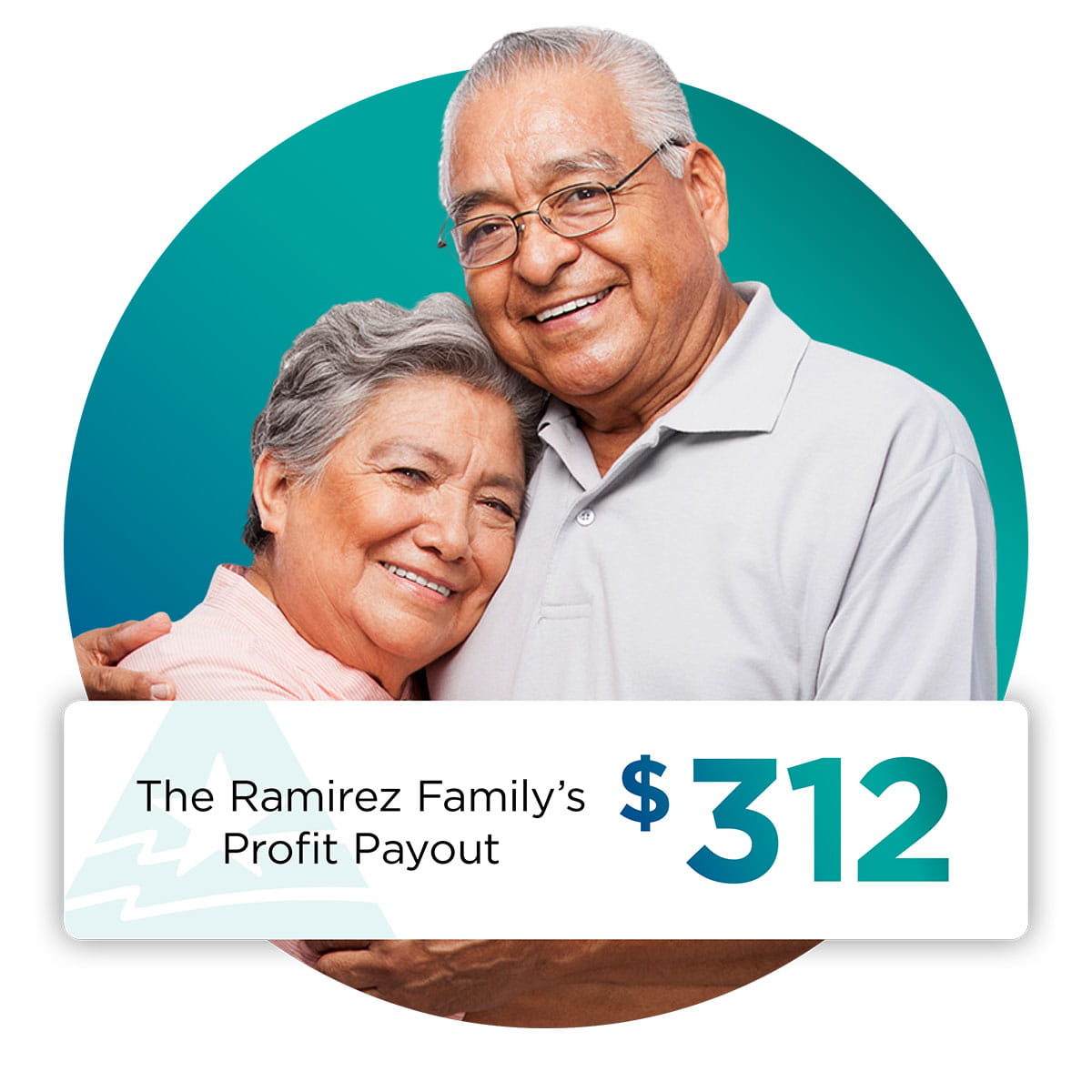 Photo of the Ramirez Family and their $312 Profit Payout